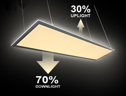 Double-sided Square LED Panel Light