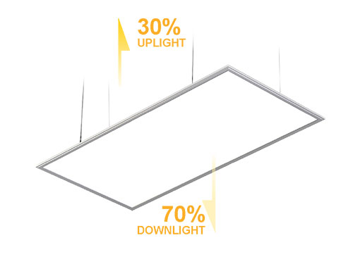 dual lighting led panel light for home