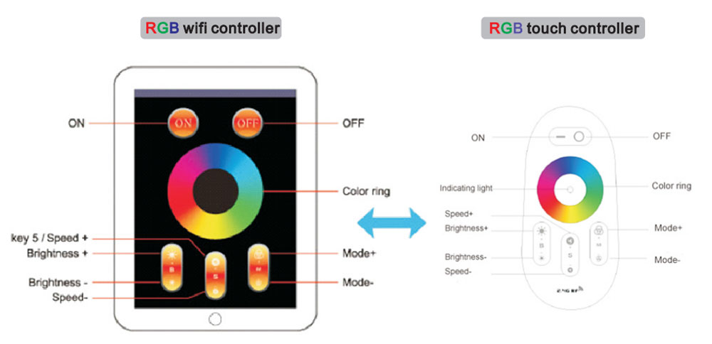 30x60 RGB led troffer 40W wifi controller or touch controller