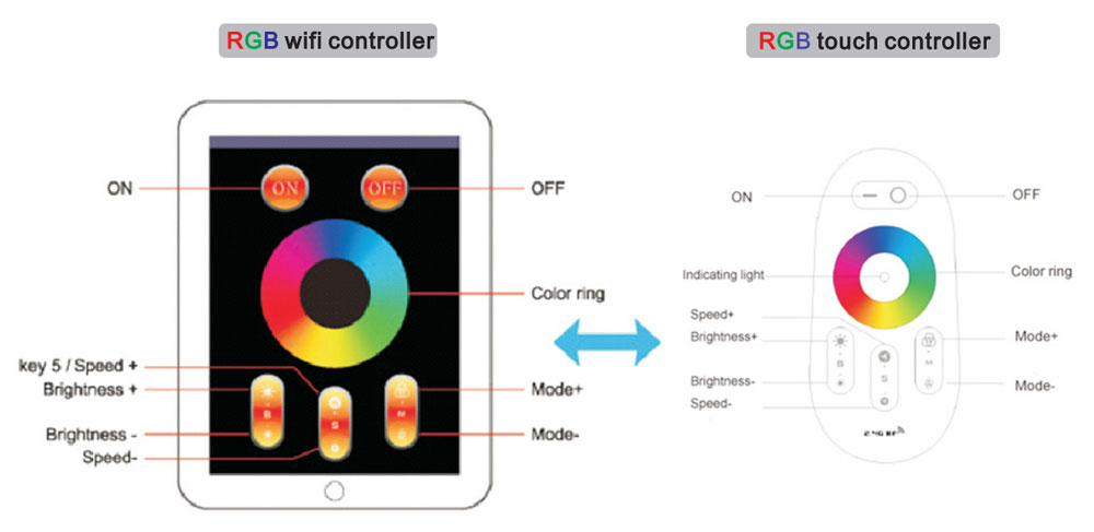 40W 60x60 RGB led panel light wifi controller and touch controller