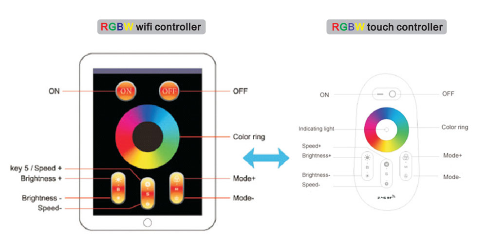 led panel lamp rgbw 60x60 40W wifi controller and touch controller