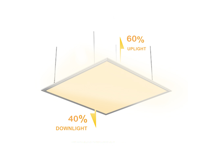 Double-sided 300 x 300 Square LED Panel Light