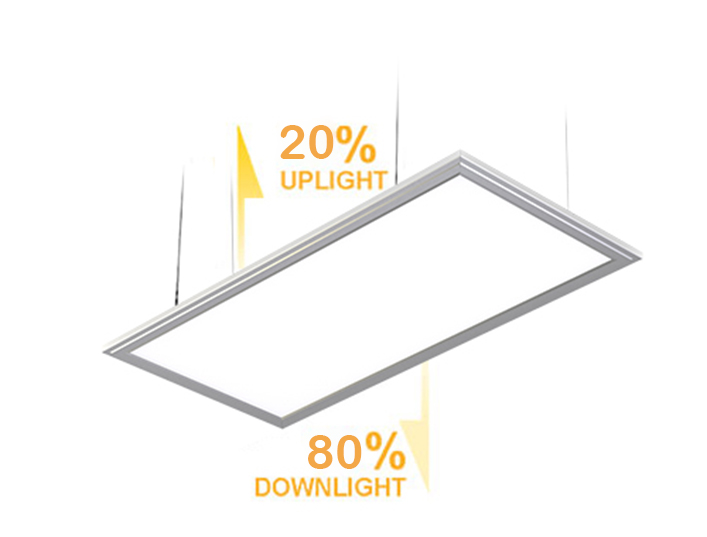 Double-sided 300 x 600 White LED Panel Lamp