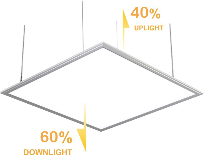Dual emission 6262 Square LED Panel Lamp